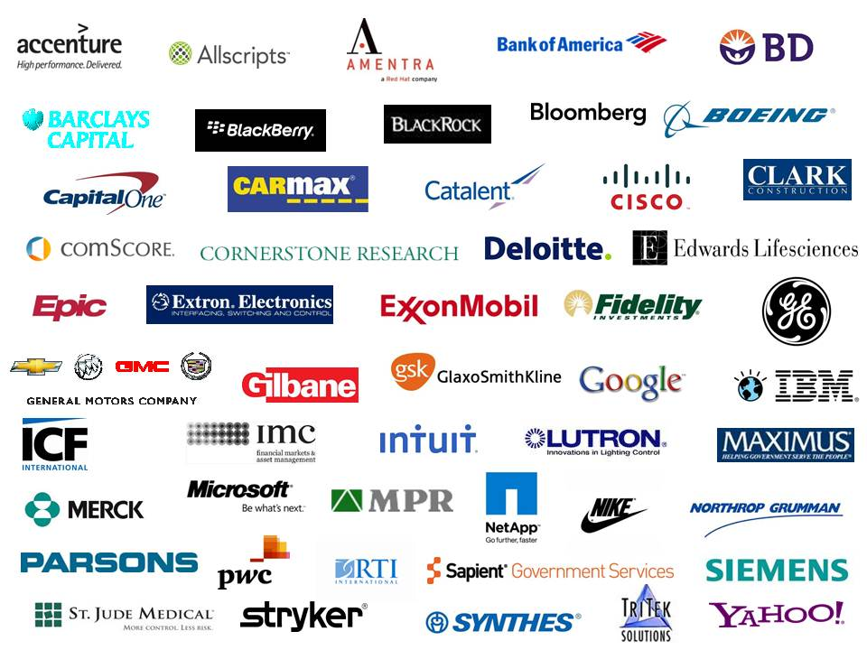 Accenture, Allscripts, Amentra, Bank of America, BD, Barclays Capital, BlackBerry, BlackRock, Bloomberg, Boeing, CapitalOne, CarMax, Catalent, Cisco, Clark Construction, ComScore, Cornerstone Research, Deloitte, Edwards Lifesciences, Epic, Extron Electronics, ExxonMobil, Fidelity Investments, GE, General Motors Company, Gilbane, GlaxoSmithKline, Google, IBM, ICF International, IMC, Intuit, Lutron, Maximus, Merck, Microsoft, MPR, NetApp, Nike, Northrop Grumman, Parsons, PWC, RTI International, Sapient Government Services, Siemens, St. Jude Medical, Stryker, Synthes, TriTek Solutions, Yahoo!