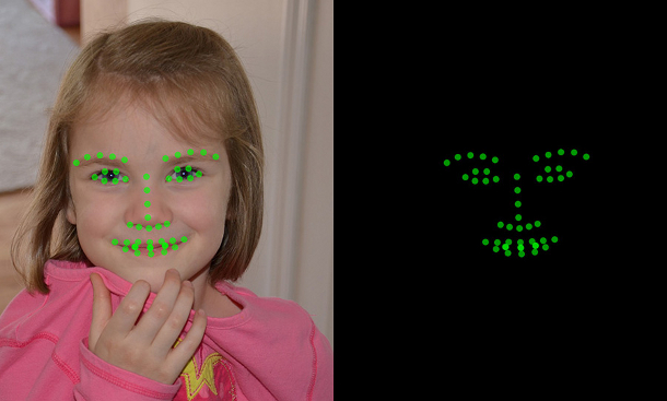 The Autism & Beyond app developed at Duke uses an iPhone's self-facing camera to assess a child's emotional state while viewing various stimuli. The dots are landmarks automatically placed on a video of the child by the software, and movement of these dots is analyzed to indicate various emotional states.