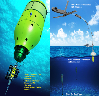 graphics of a submerged buoy with a payload (left) and a plane dropping off said buoy and payload (right)