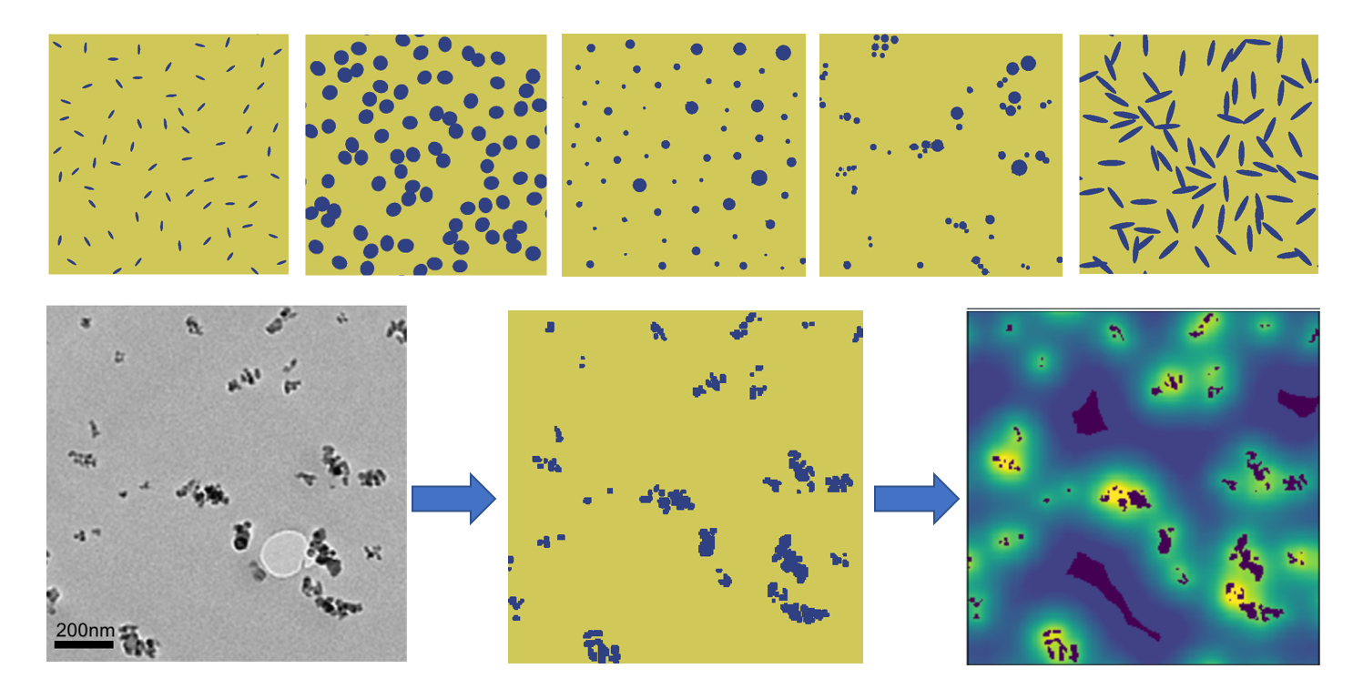 graphics and microscopic images of nanoparticles with different shapes