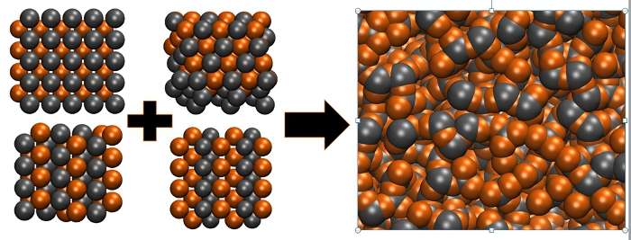 "The four diagrams on the left show different crystalline structures, whereas the image on the left demonstrates the randomness of a glass ""amorphous"" structure."