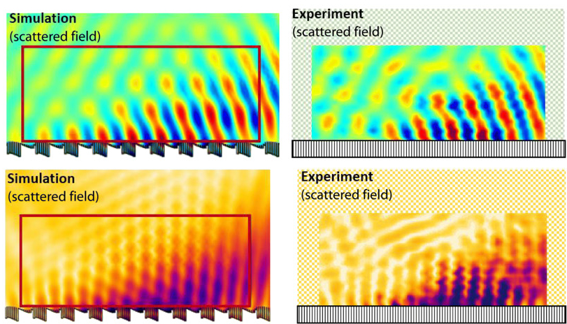 colorful data representing sound waves bouncing off of flat surfaces