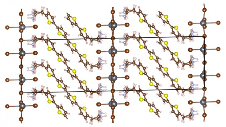 Supercomputer Predicts Optical And Thermal Properties Of Complex Hybrid Materials