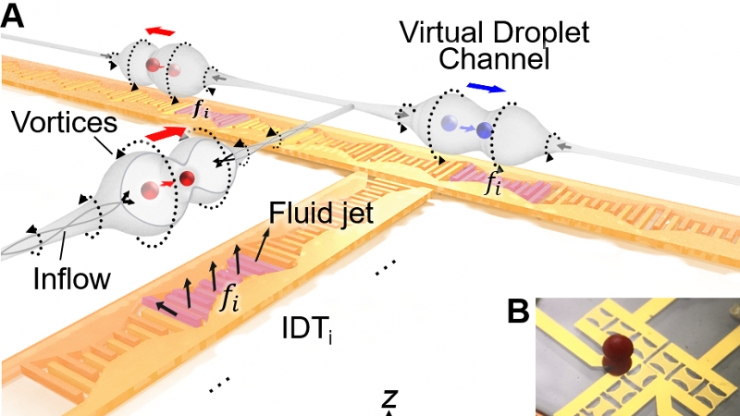 Schematics showing rows of yellow rectangles that create soundwaves depicted by lines to show how they flow and rotate